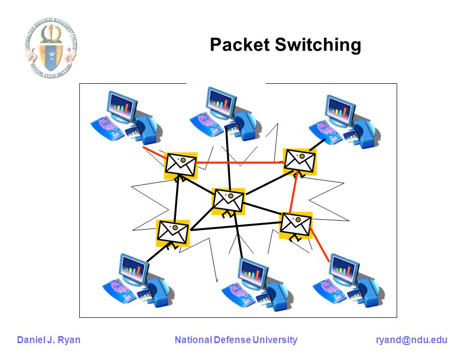 Daniel J. Ryan National Defense University ryand@ndu.edu Packet Switching