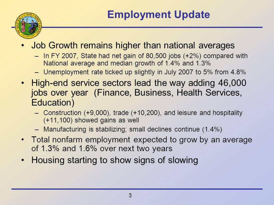 3 Employment Update Job Growth remains higher than national averages –In FY 2007, State had net gain of 80,500 jobs (+2%) compared with National average and median growth of 1.4% and 1.3% –Unemployment rate ticked up slightly in July 2007 to 5% from 4.8% High-end service sectors lead the way adding 46,000 jobs over year (Finance, Business, Health Services, Education) –Construction (+9,000), trade (+10,200), and leisure and hospitality (+11,100) showed gains as well –Manufacturing is stabilizing; small declines continue (1.4%) Total nonfarm employment expected to grow by an average of 1.3% and 1.6% over next two years Housing starting to show signs of slowing