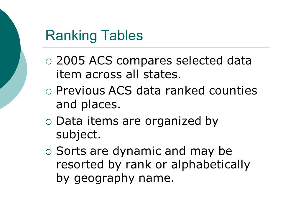 Ranking Tables 2005 ACS compares selected data item across all states.