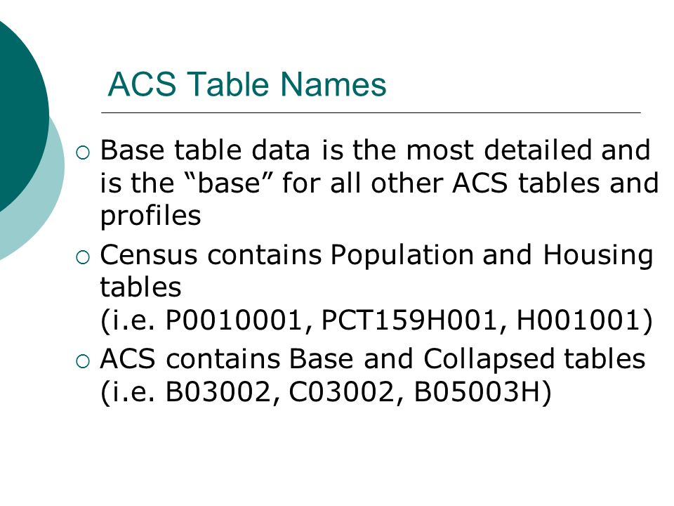 ACS Table Names Base table data is the most detailed and is the base for all other ACS tables and profiles Census contains Population and Housing tables (i.e.