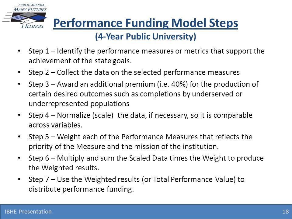Performance Funding Model Steps (4-Year Public University) Step 1 – Identify the performance measures or metrics that support the achievement of the state goals.