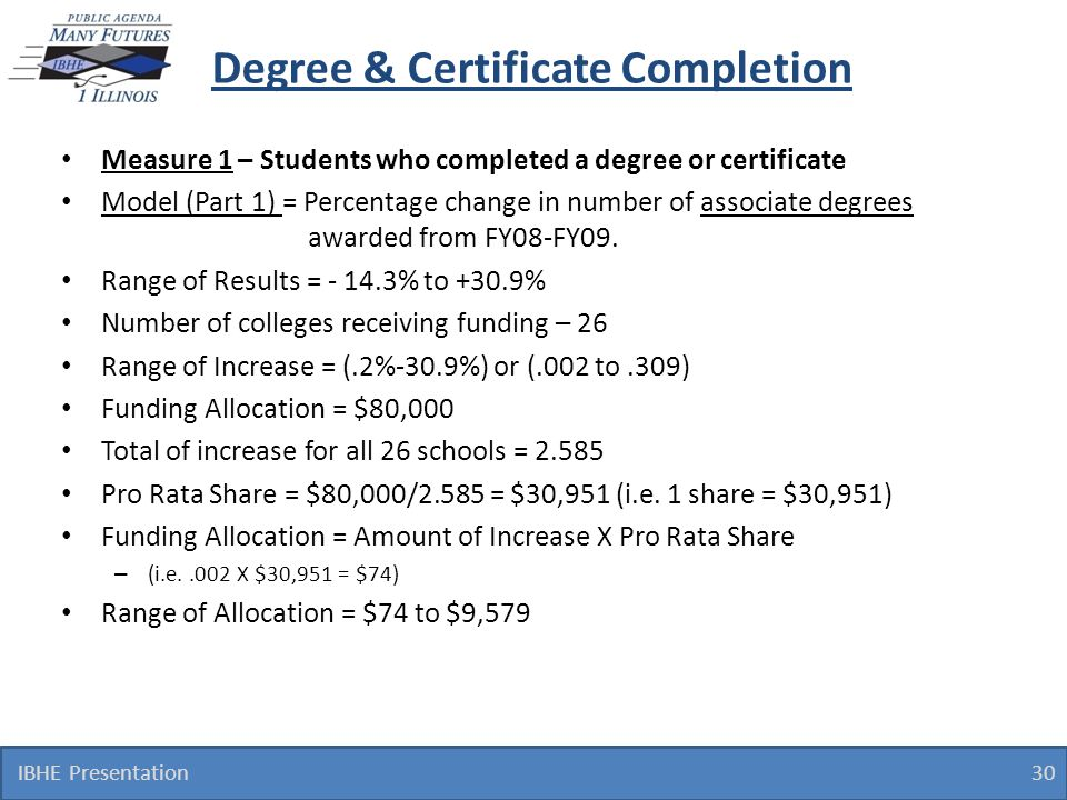 Degree & Certificate Completion Measure 1 – Students who completed a degree or certificate Model (Part 1) = Percentage change in number of associate degrees awarded from FY08-FY09.