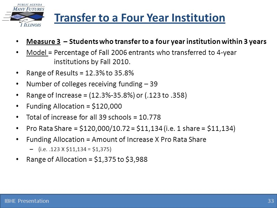 Transfer to a Four Year Institution Measure 3 – Students who transfer to a four year institution within 3 years Model = Percentage of Fall 2006 entrants who transferred to 4-year institutions by Fall 2010.