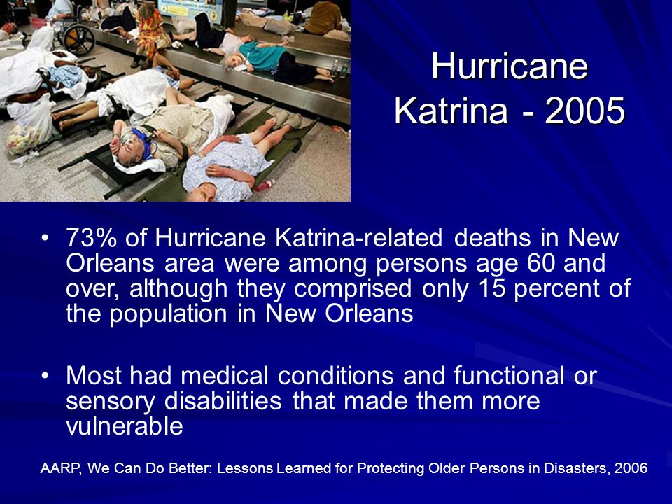 Hurricane Katrina % of Hurricane Katrina-related deaths in New Orleans area were among persons age 60 and over, although they comprised only 15 percent of the population in New Orleans Most had medical conditions and functional or sensory disabilities that made them more vulnerable AARP, We Can Do Better: Lessons Learned for Protecting Older Persons in Disasters, 2006