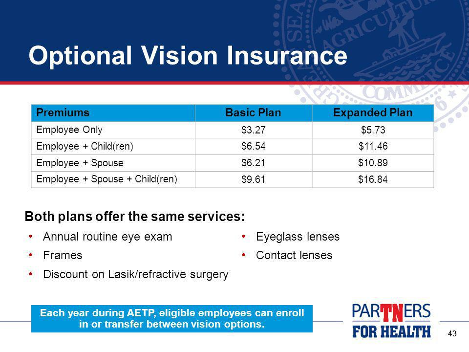 42 Optional Vision Insurance 42 Eligible employees can choose between two vision plans Full list of vision benefits is available in the Eligibility and Enrollment Guide and on the ParTNers for Health website Administered by EyeMed Vision Care Members have access to EyeMeds Select Network Basic Plan Discounted rates Allowances Expanded Plan Co-pays Allowances Discounted rates