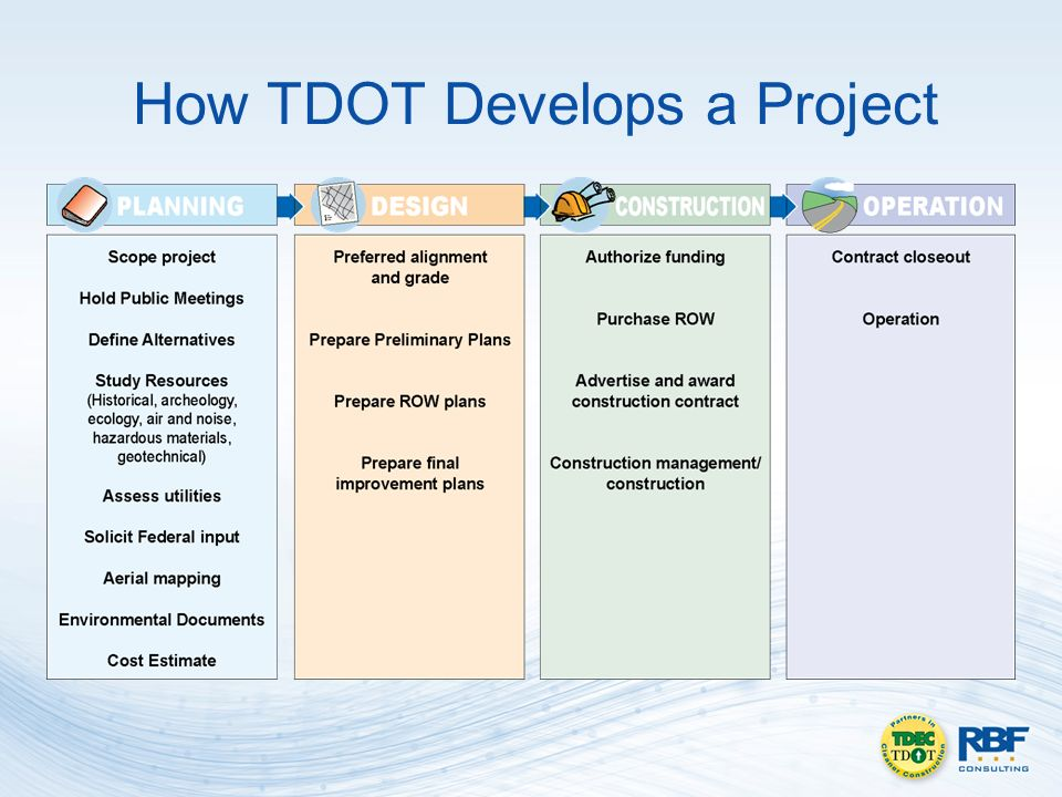How TDOT Develops a Project