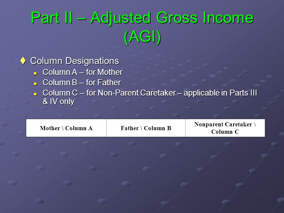 Part II – Adjusted Gross Income (AGI) Column Designations Column Designations Column A – for Mother Column B – for Father Column C – for Non-Parent Caretaker – applicable in Parts III & IV only Mother \ Column AFather \ Column B Nonparent Caretaker \ Column C