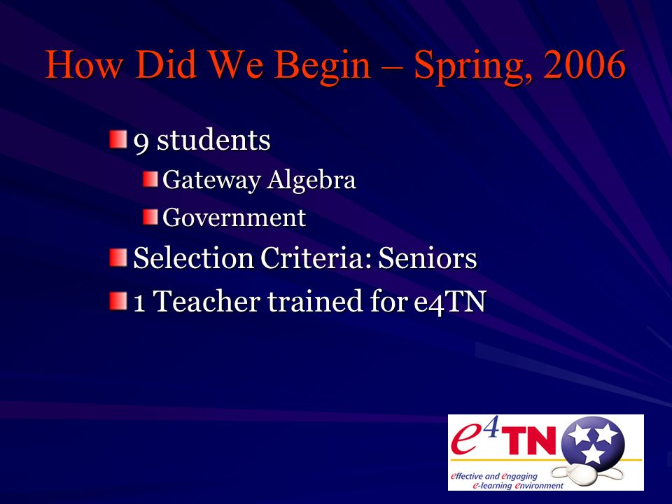 How Did We Begin – Spring, 2006 9 students Gateway Algebra Government Selection Criteria: Seniors 1 Teacher trained for e4TN