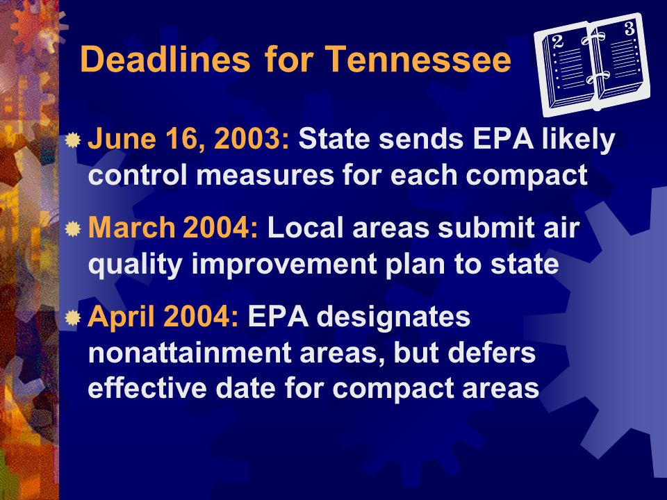 Deadlines for Tennessee June 16, 2003: State sends EPA likely control measures for each compact March 2004: Local areas submit air quality improvement plan to state April 2004: EPA designates nonattainment areas, but defers effective date for compact areas