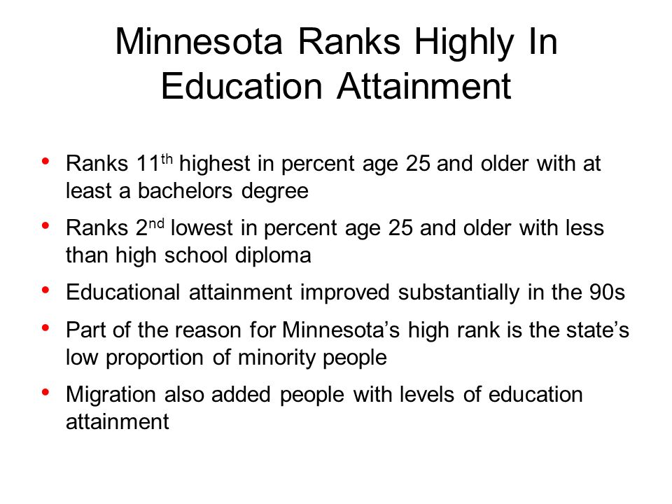 Minnesota Ranks Highly In Education Attainment Ranks 11 th highest in percent age 25 and older with at least a bachelors degree Ranks 2 nd lowest in percent age 25 and older with less than high school diploma Educational attainment improved substantially in the 90s Part of the reason for Minnesotas high rank is the states low proportion of minority people Migration also added people with levels of education attainment