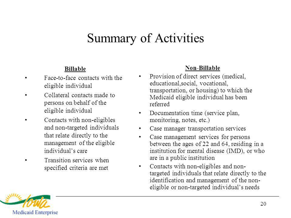 20 Summary of Activities Billable Face-to-face contacts with the eligible individual Collateral contacts made to persons on behalf of the eligible individual Contacts with non-eligibles and non-targeted individuals that relate directly to the management of the eligible individuals care Transition services when specified criteria are met Non-Billable Provision of direct services (medical, educational,social, vocational, transportation, or housing) to which the Medicaid eligible individual has been referred Documentation time (service plan, monitoring, notes, etc.) Case manager transportation services Case management services for persons between the ages of 22 and 64, residing in a institution for mental disease (IMD), or who are in a public institution Contacts with non-eligibles and non- targeted individuals that relate directly to the identification and management of the non- eligible or non-targeted individuals needs