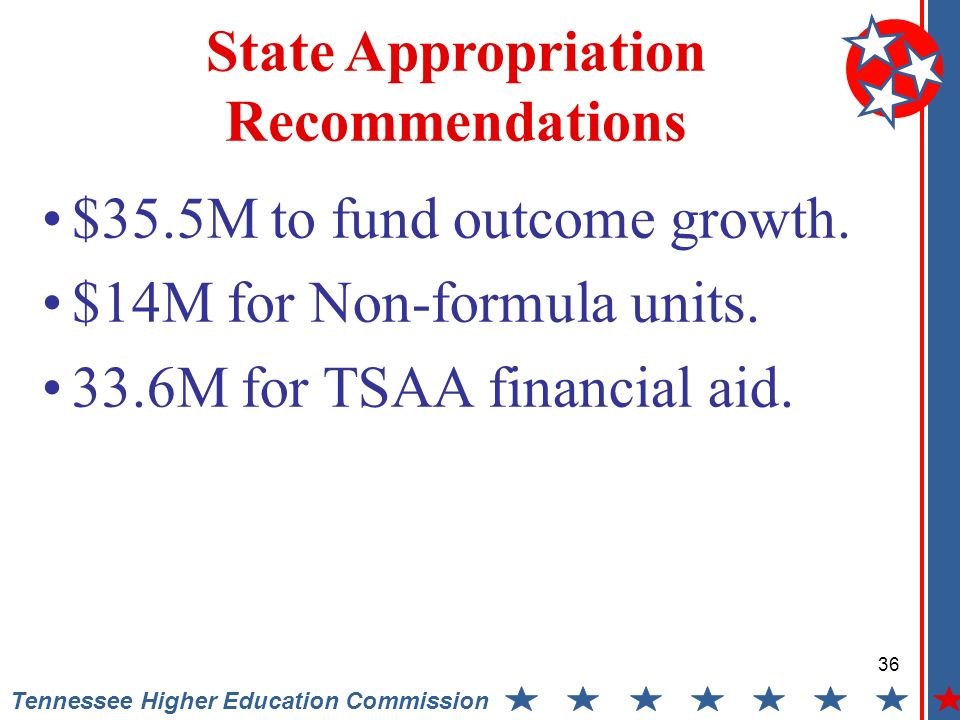 Tennessee Higher Education Commission State Appropriation Recommendations $35.5M to fund outcome growth.