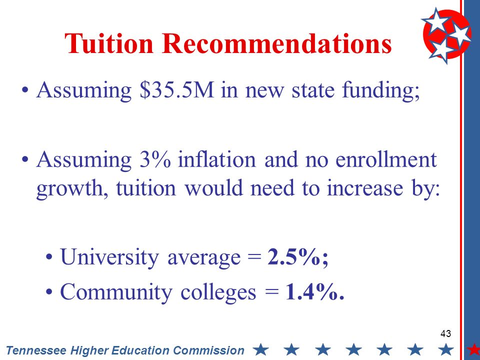 Tennessee Higher Education Commission Assuming $35.5M in new state funding; Assuming 3% inflation and no enrollment growth, tuition would need to increase by: University average = 2.5%; Community colleges = 1.4%.