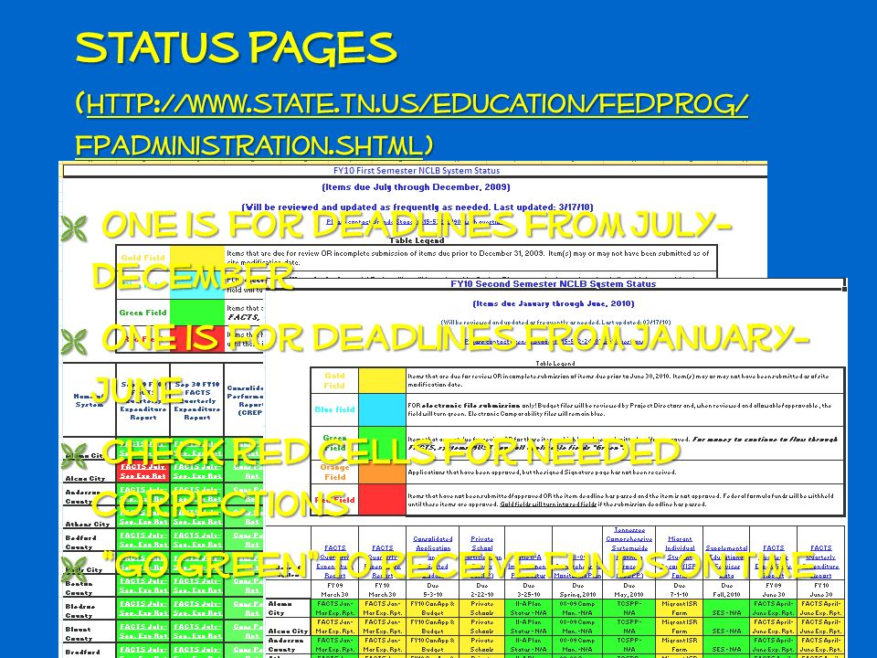 Status Pages ( http://www.state.tn.us/education/fedprog/ fpadministration.shtml) One is for deadlines from July- December One is for deadlines from July- December One is for deadlines from January- June One is for deadlines from January- June Check red cells for needed corrections Check red cells for needed corrections Go GREEN to receive funds on time Go GREEN to receive funds on time