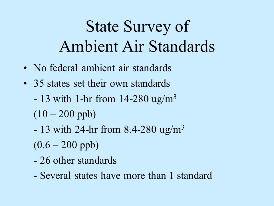 State Survey of Ambient Air Standards No federal ambient air standards 35 states set their own standards - 13 with 1-hr from 14-280 ug/m 3 (10 – 200 ppb) - 13 with 24-hr from 8.4-280 ug/m 3 (0.6 – 200 ppb) - 26 other standards - Several states have more than 1 standard
