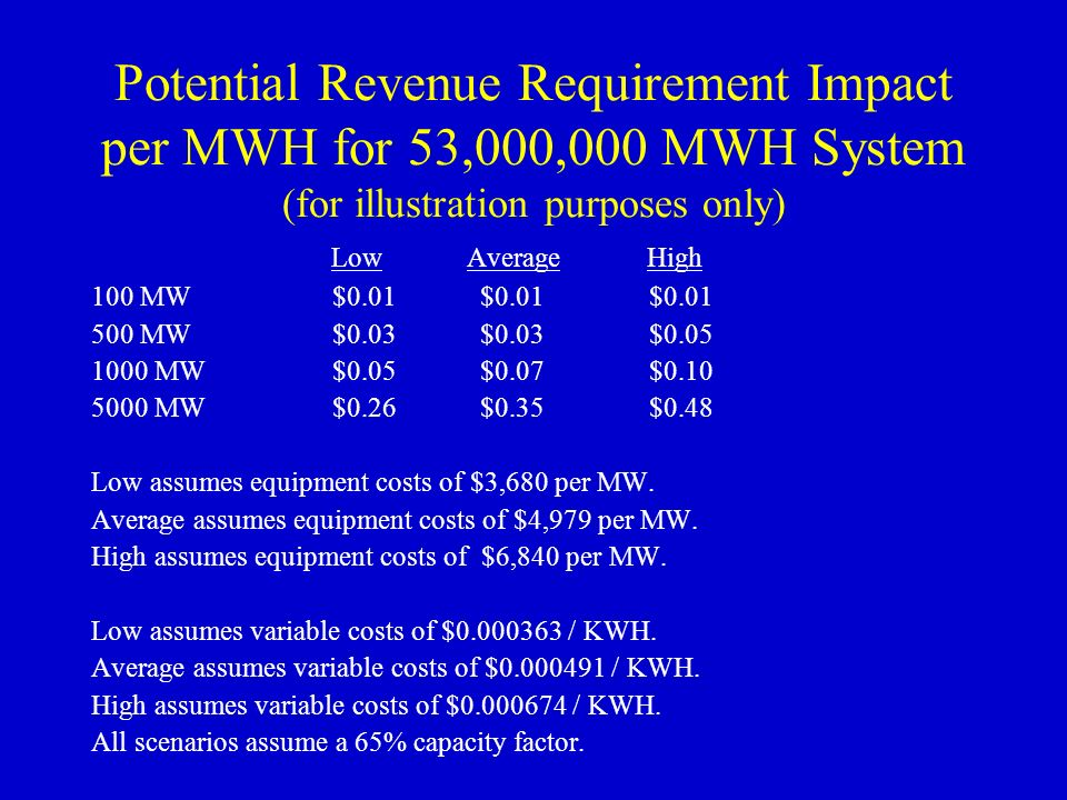 Potential Revenue Requirement Impact per MWH for 53,000,000 MWH System (for illustration purposes only) Low Average High 100 MW $0.01 $0.01 $0.01 500 MW $0.03 $0.03 $0.05 1000 MW $0.05 $0.07 $0.10 5000 MW $0.26 $0.35 $0.48 Low assumes equipment costs of $3,680 per MW.