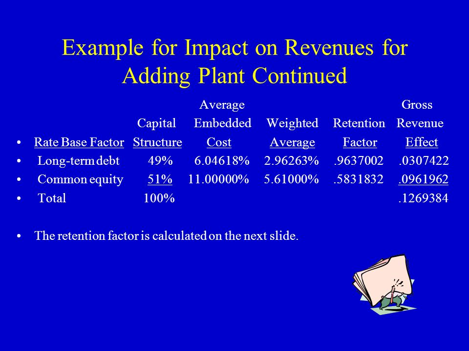 Example for Impact on Revenues for Adding Plant Continued Average Gross Capital Embedded Weighted Retention Revenue Rate Base Factor Structure Cost Average Factor Effect Long-term debt 49% 6.04618% 2.96263%.9637002.0307422 Common equity 51% 11.00000% 5.61000%.5831832.0961962 Total 100%.1269384 The retention factor is calculated on the next slide.