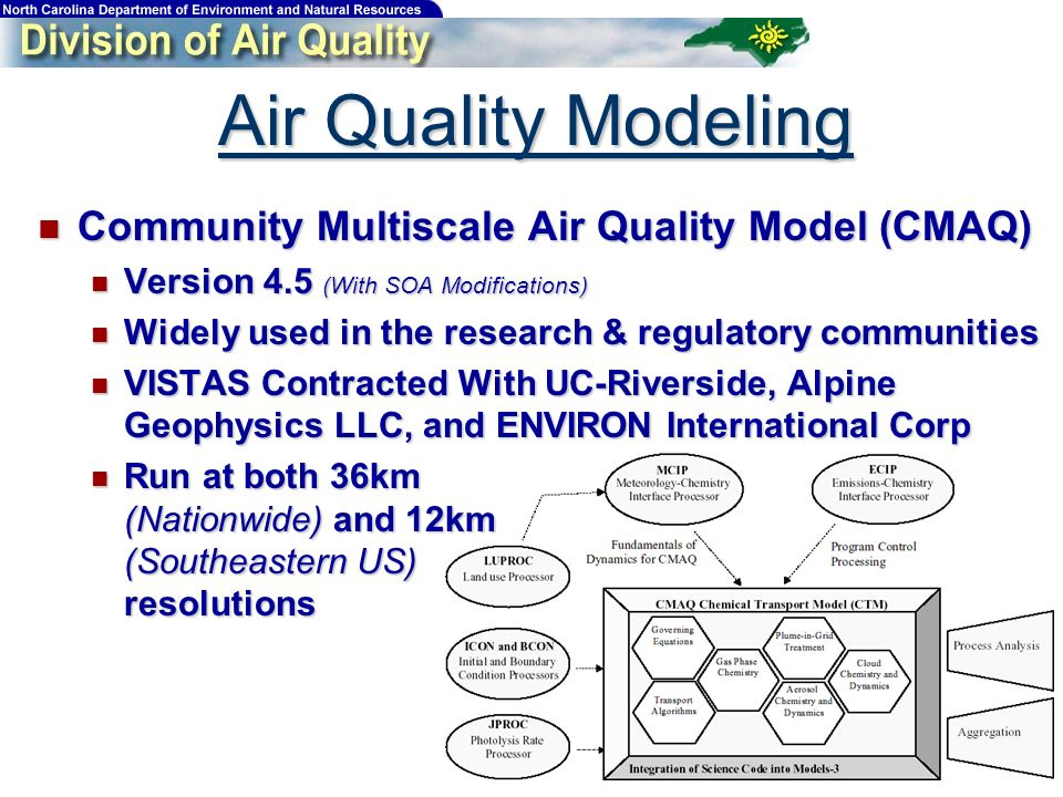 Air Quality Modeling Community Multiscale Air Quality Model (CMAQ) Community Multiscale Air Quality Model (CMAQ) Version 4.5 (With SOA Modifications) Version 4.5 (With SOA Modifications) Widely used in the research & regulatory communities Widely used in the research & regulatory communities VISTAS Contracted With UC-Riverside, Alpine Geophysics LLC, and ENVIRON International Corp VISTAS Contracted With UC-Riverside, Alpine Geophysics LLC, and ENVIRON International Corp Run at both 36km (Nationwide) and 12km (Southeastern US) resolutions Run at both 36km (Nationwide) and 12km (Southeastern US) resolutions