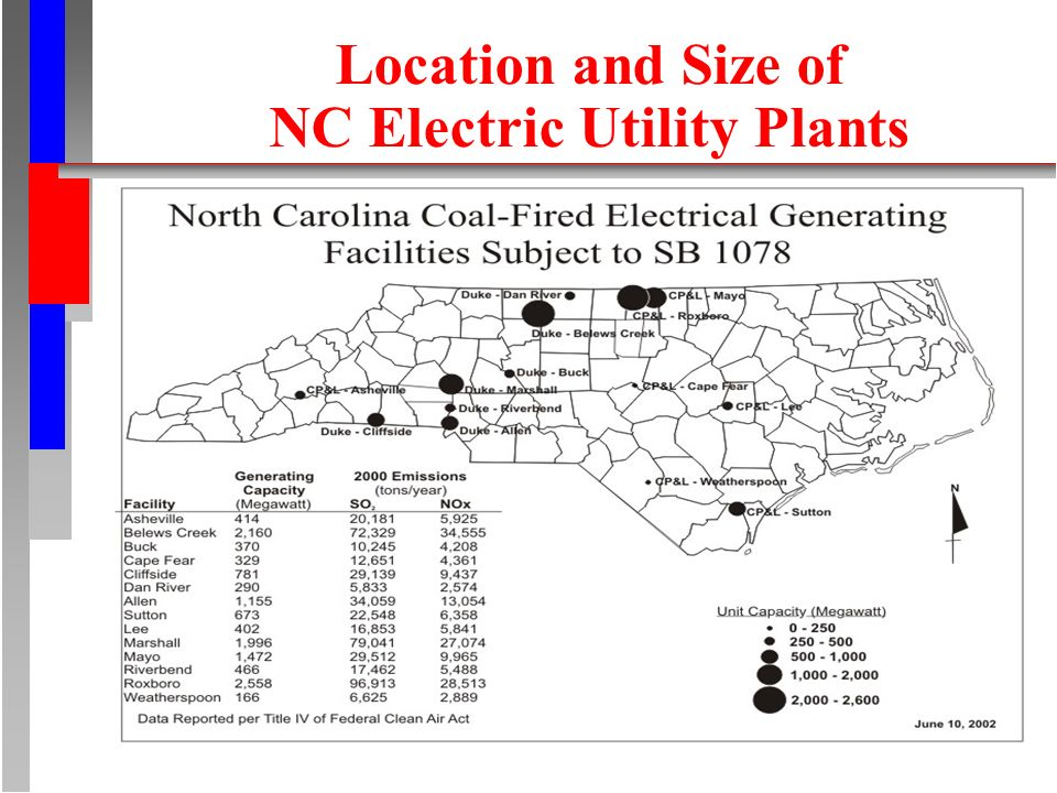 Location and Size of NC Electric Utility Plants