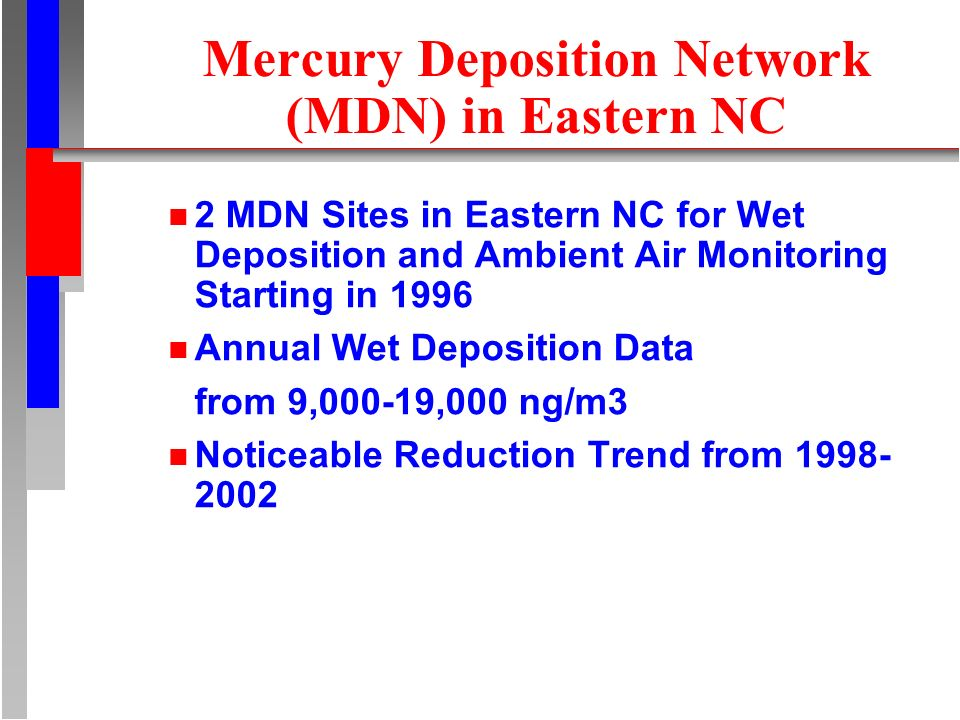 Mercury Deposition Network (MDN) in Eastern NC n 2 MDN Sites in Eastern NC for Wet Deposition and Ambient Air Monitoring Starting in 1996 n Annual Wet Deposition Data from 9,000-19,000 ng/m3 n Noticeable Reduction Trend from 1998- 2002