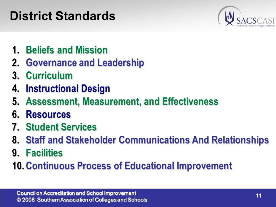 11 Council on Accreditation and School Improvement © 2006 Southern Association of Colleges and Schools District Standards 1.Beliefs and Mission 2.Governance and Leadership 3.Curriculum 4.Instructional Design 5.Assessment, Measurement, and Effectiveness 6.Resources 7.Student Services 8.Staff and Stakeholder Communications And Relationships 9.Facilities 10.Continuous Process of Educational Improvement
