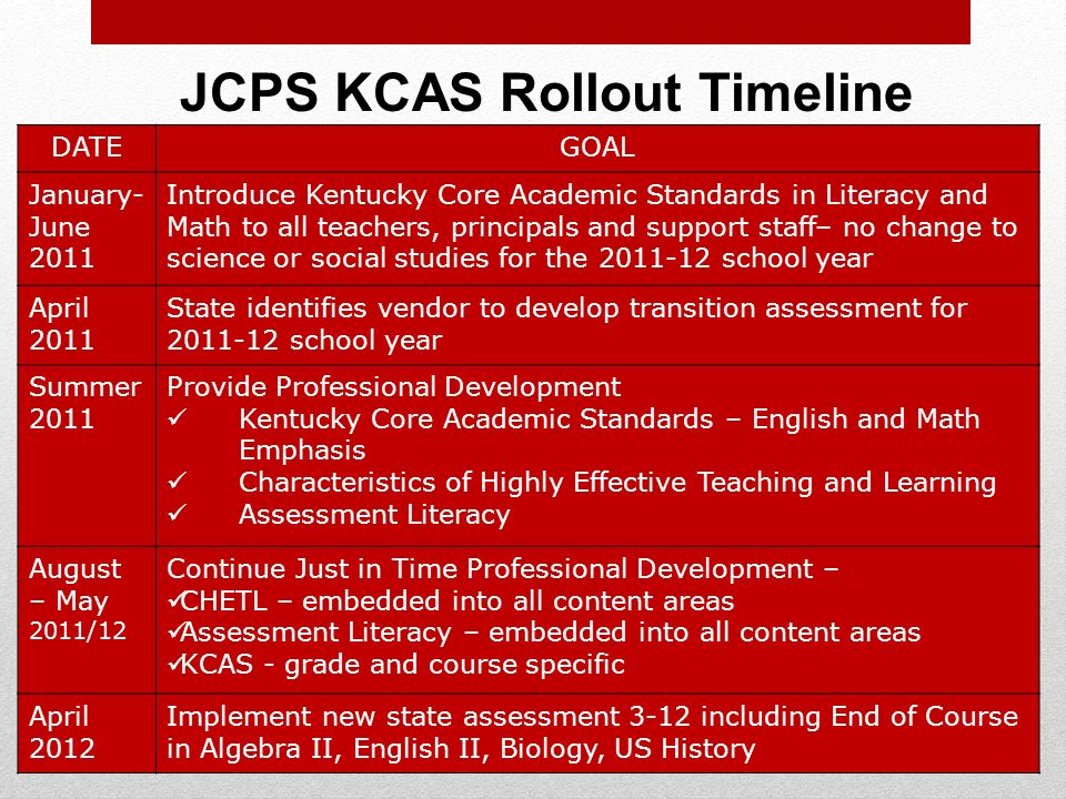 JCPS KCAS Rollout Timeline DATEGOAL January- June 2011 Introduce Kentucky Core Academic Standards in Literacy and Math to all teachers, principals and support staff– no change to science or social studies for the school year April 2011 State identifies vendor to develop transition assessment for school year Summer 2011 Provide Professional Development Kentucky Core Academic Standards – English and Math Emphasis Characteristics of Highly Effective Teaching and Learning Assessment Literacy August – May 2011/12 Continue Just in Time Professional Development – CHETL – embedded into all content areas Assessment Literacy – embedded into all content areas KCAS - grade and course specific April 2012 Implement new state assessment 3-12 including End of Course in Algebra II, English II, Biology, US History