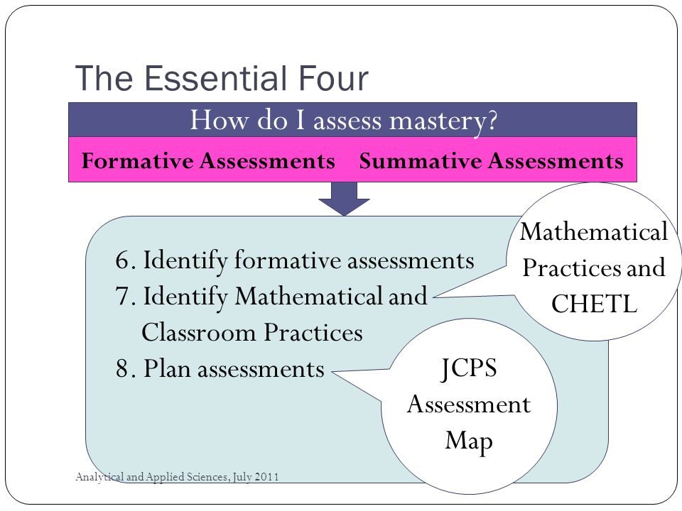 The Essential Four 6. Identify formative assessments 7.