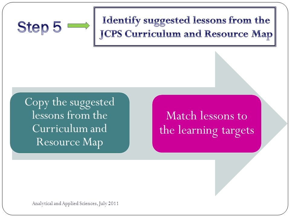 Analytical and Applied Sciences, July 2011 Copy the suggested lessons from the Curriculum and Resource Map Match lessons to the learning targets