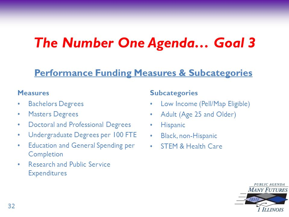 Measures Bachelors Degrees Masters Degrees Doctoral and Professional Degrees Undergraduate Degrees per 100 FTE Education and General Spending per Completion Research and Public Service Expenditures Subcategories Low Income (Pell/Map Eligible) Adult (Age 25 and Older) Hispanic Black, non-Hispanic STEM & Health Care 32 Performance Funding Measures & Subcategories The Number One Agenda… Goal 3