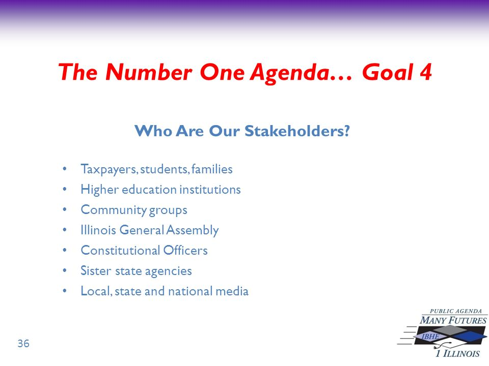 36 Who Are Our Stakeholders.