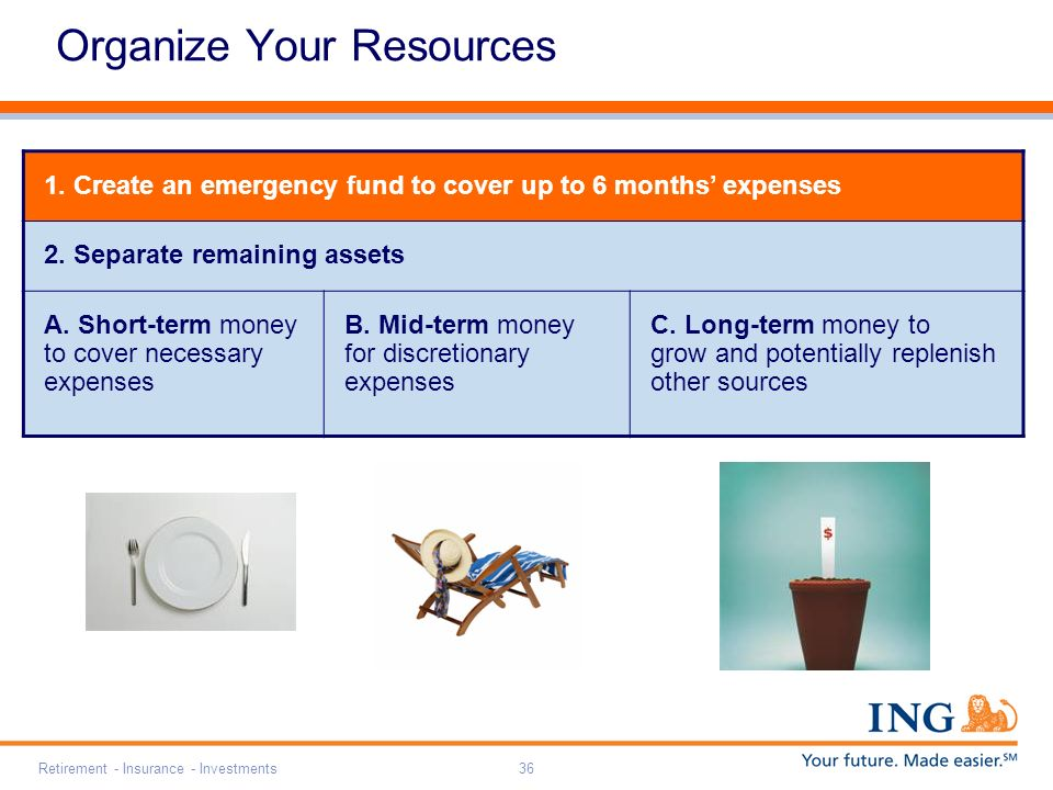 Retirement - Insurance - Investments36 Organize Your Resources 1.
