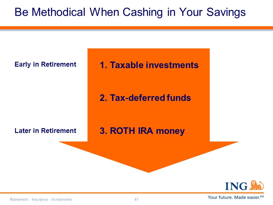 Retirement - Insurance - Investments41 Be Methodical When Cashing in Your Savings 1.Taxable investments 2.Tax-deferred funds 3.ROTH IRA money Early in Retirement Later in Retirement