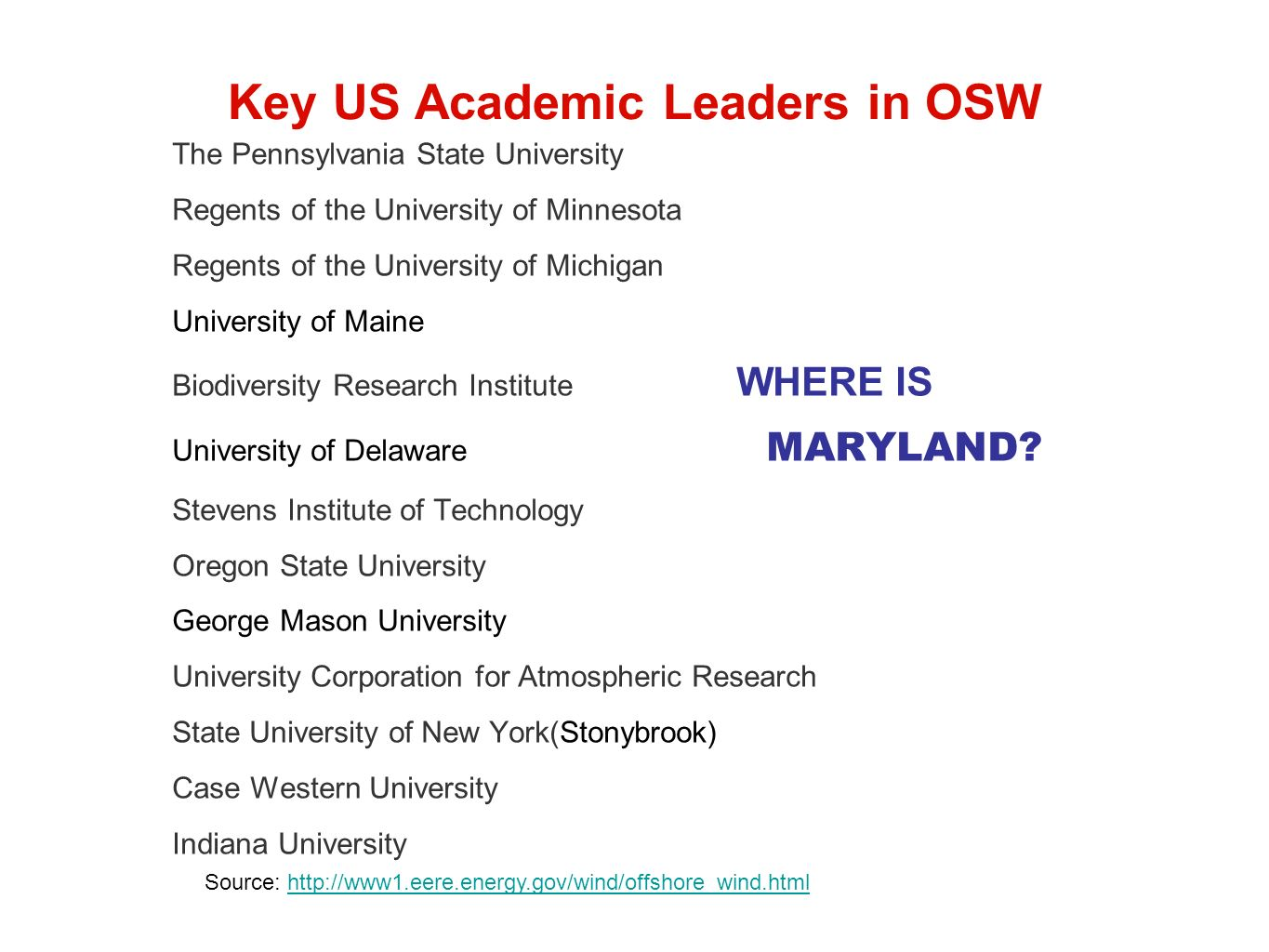 Key US Academic Leaders in OSW The Pennsylvania State University Regents of the University of Minnesota Regents of the University of Michigan University of Maine Biodiversity Research Institute WHERE IS University of Delaware MARYLAND.