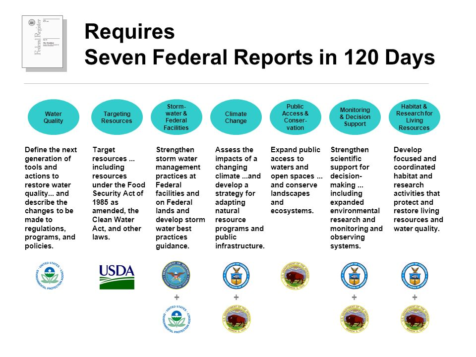 Requires Seven Federal Reports in 120 Days Water Quality Targeting Resources Storm- water & Federal Facilities Climate Change Public Access & Conser- vation Habitat & Research for Living Resources Monitoring & Decision Support Define the next generation of tools and actions to restore water quality...