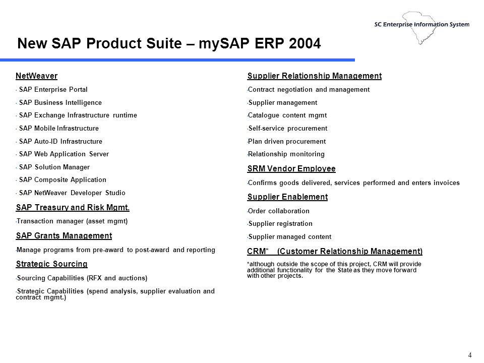 3 SAP Includes Back Office Functionality Financials Budget Execution – Funds Management Project and Grant Management General Ledger Accounts Payable/Receivables Cash Management and Treasury Asset Management Travel Management Purchasing Inventory Management Budget Preparation What If Analysis Budget Modeling and Planning Human Resources/Payroll Organization and Position Management Personnel Administration Personnel Development and Training Recruitment and Applicant Tracking Compensation Management Benefits Administration Time Management Grievance Tracking EMPLOYEE SELF SERVICE (ESS) Payroll: Payroll Processing Work Flow Data Warehouse for SAP 7,000 Professional Licenses & 40,000 ESS Licenses