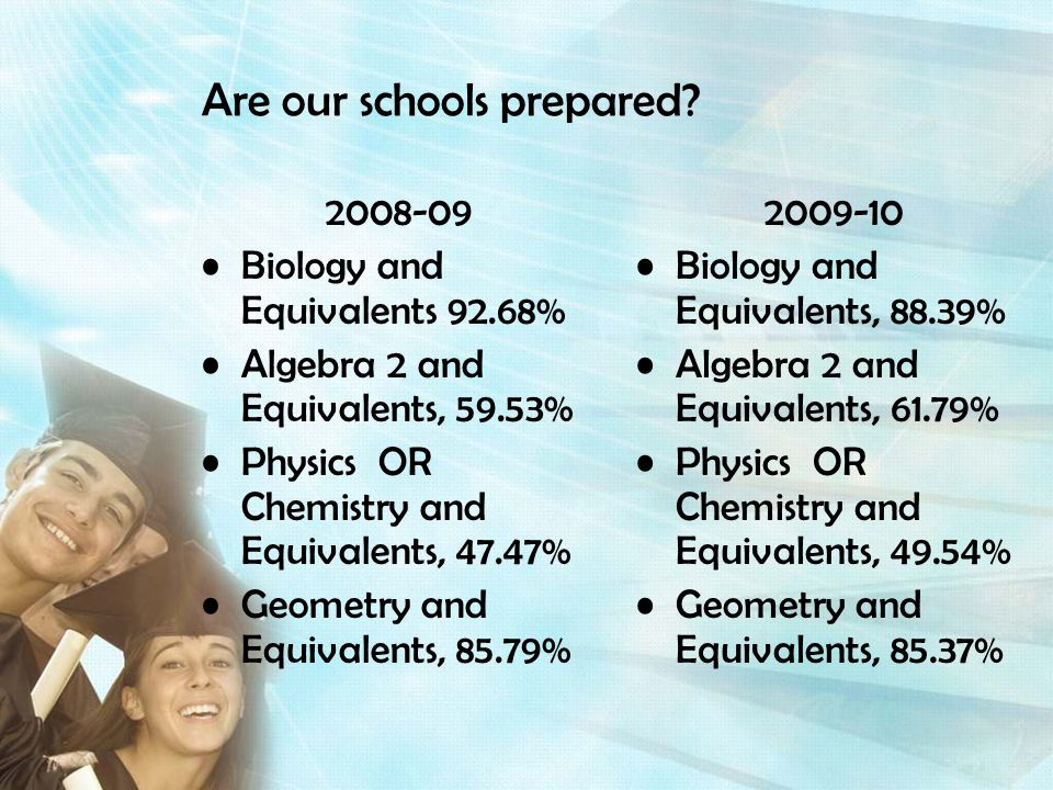 Are our schools prepared.
