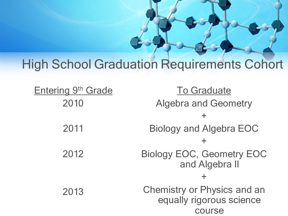 High School Graduation Requirements Cohort Entering 9 th Grade To Graduate Algebra and Geometry + Biology and Algebra EOC + Biology EOC, Geometry EOC and Algebra II + Chemistry or Physics and an equally rigorous science course