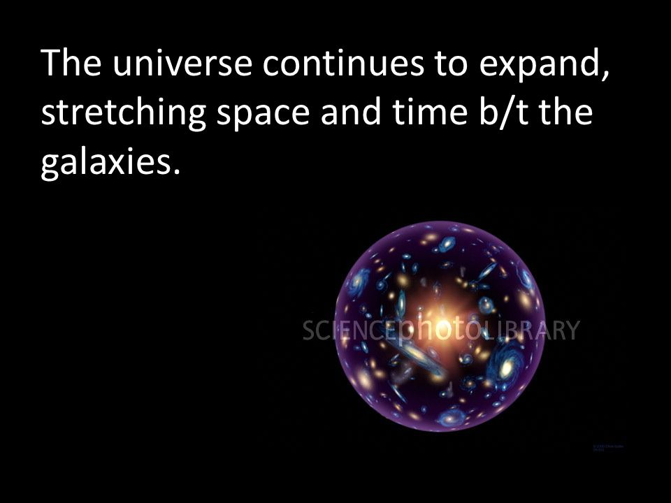 The universe continues to expand, stretching space and time b/t the galaxies.