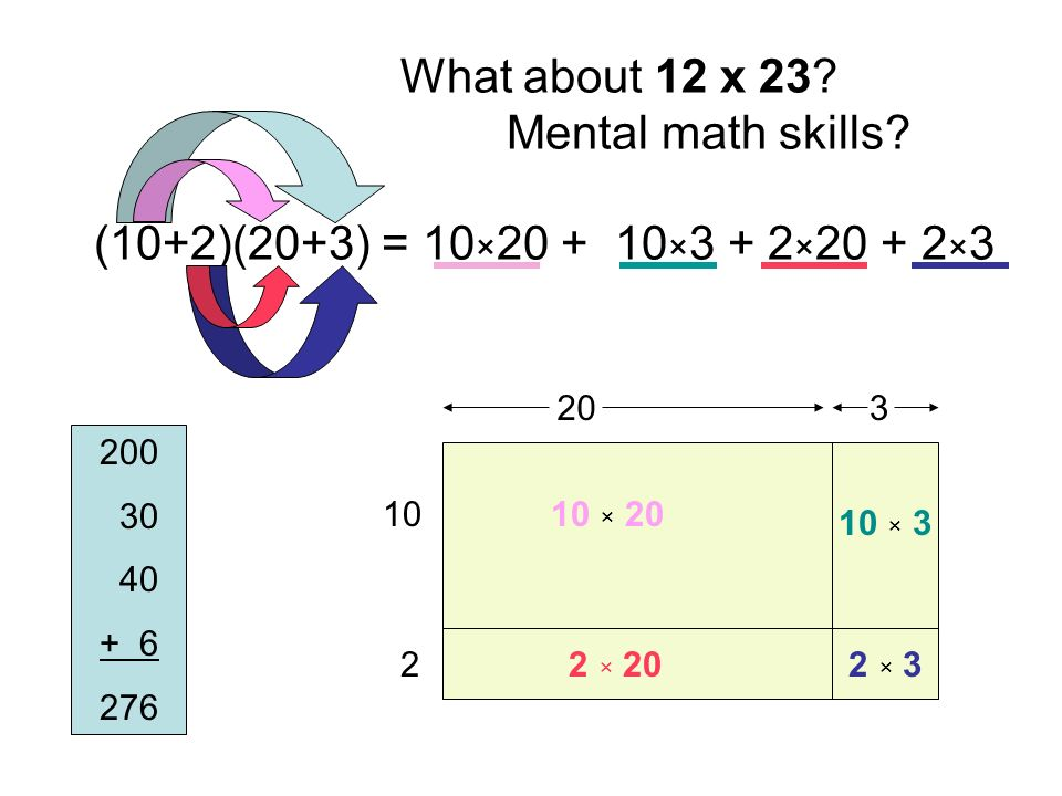 What about 12 x 23. Mental math skills.