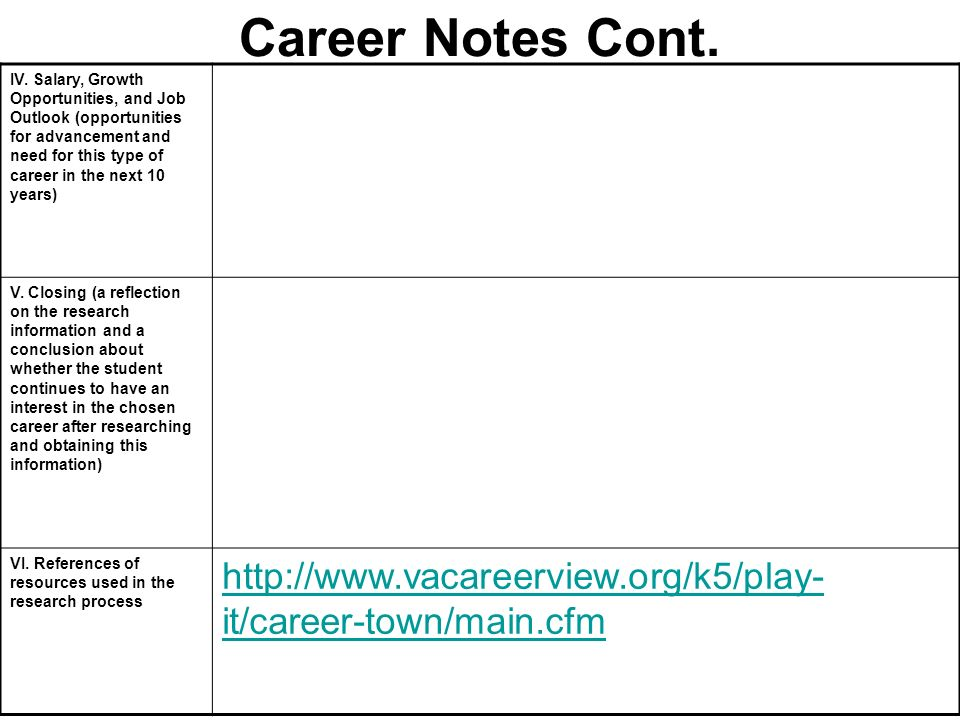 Career Notes Cont. IV.