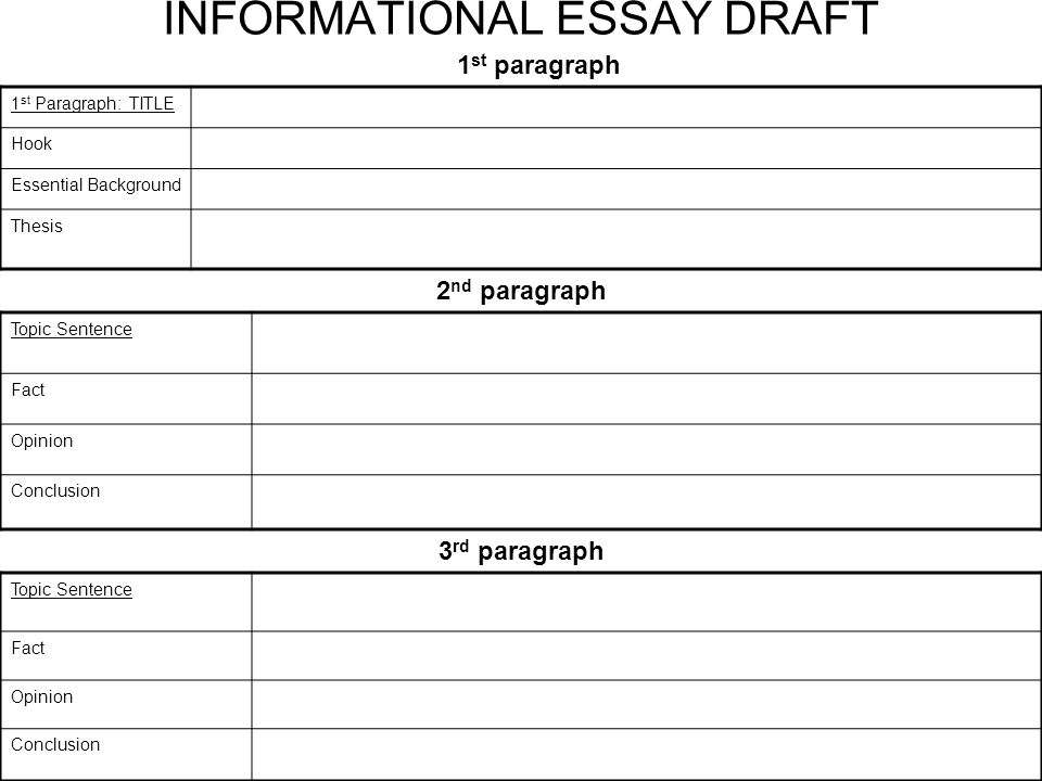 INFORMATIONAL ESSAY DRAFT 1 st Paragraph: TITLE Hook Essential Background Thesis Topic Sentence Fact Opinion Conclusion 2 nd paragraph 3 rd paragraph Topic Sentence Fact Opinion Conclusion 1 st paragraph