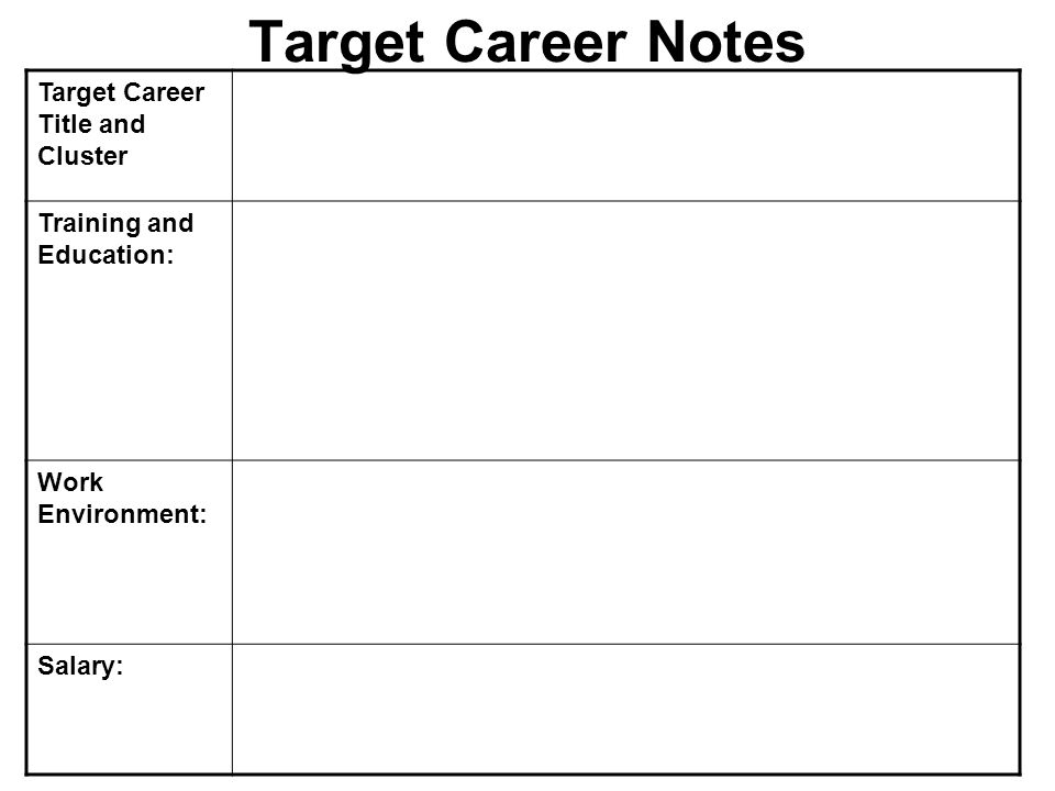 Target Career Notes Target Career Title and Cluster Training and Education: Work Environment: Salary: