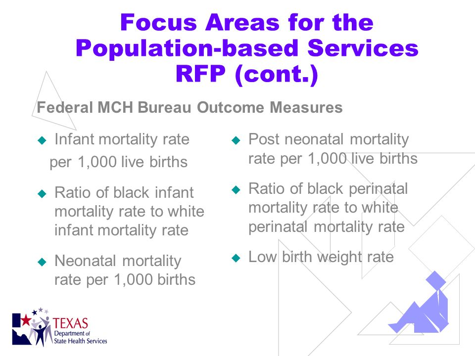 Focus Areas for the Population-based Services RFP Four Topic Areas Teen Pregnancy Low Birth Weight Adequacy of Prenatal care Sexually Transmitted Disease Respondents may select one or more topic areas