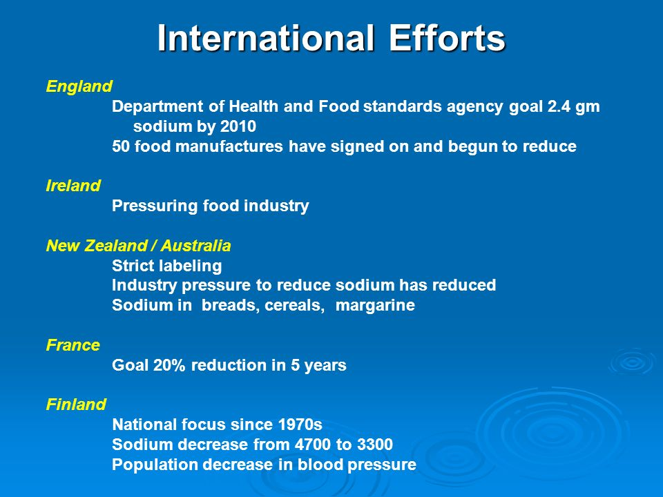 England Department of Health and Food standards agency goal 2.4 gm sodium by food manufactures have signed on and begun to reduce Ireland Pressuring food industry New Zealand / Australia Strict labeling Industry pressure to reduce sodium has reduced Sodium in breads, cereals, margarine France Goal 20% reduction in 5 years Finland National focus since 1970s Sodium decrease from 4700 to 3300 Population decrease in blood pressure International Efforts