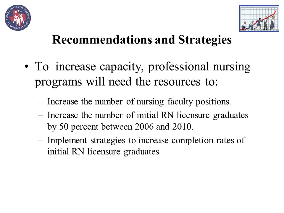 Recommendations and Strategies To increase capacity, professional nursing programs will need the resources to: –Increase the number of nursing faculty positions.