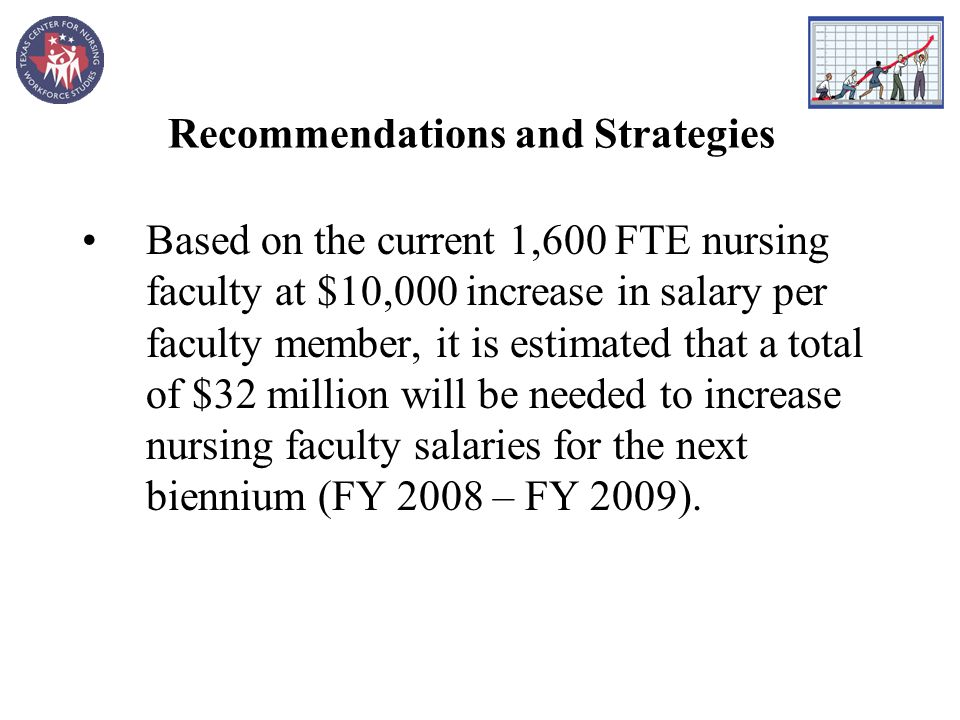 Recommendations and Strategies Based on the current 1,600 FTE nursing faculty at $10,000 increase in salary per faculty member, it is estimated that a total of $32 million will be needed to increase nursing faculty salaries for the next biennium (FY 2008 – FY 2009).