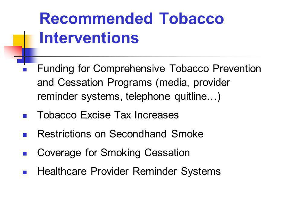 Funding for Comprehensive Tobacco Prevention and Cessation Programs (media, provider reminder systems, telephone quitline…) Tobacco Excise Tax Increases Restrictions on Secondhand Smoke Coverage for Smoking Cessation Healthcare Provider Reminder Systems Recommended Tobacco Interventions