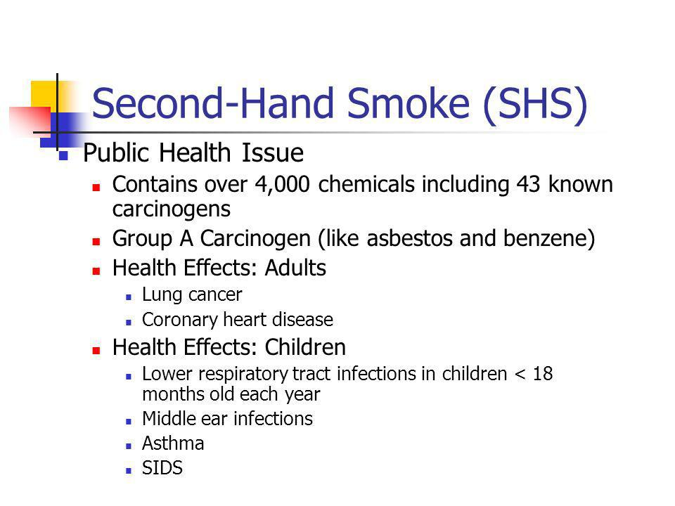 Second-Hand Smoke (SHS) Public Health Issue Contains over 4,000 chemicals including 43 known carcinogens Group A Carcinogen (like asbestos and benzene) Health Effects: Adults Lung cancer Coronary heart disease Health Effects: Children Lower respiratory tract infections in children < 18 months old each year Middle ear infections Asthma SIDS