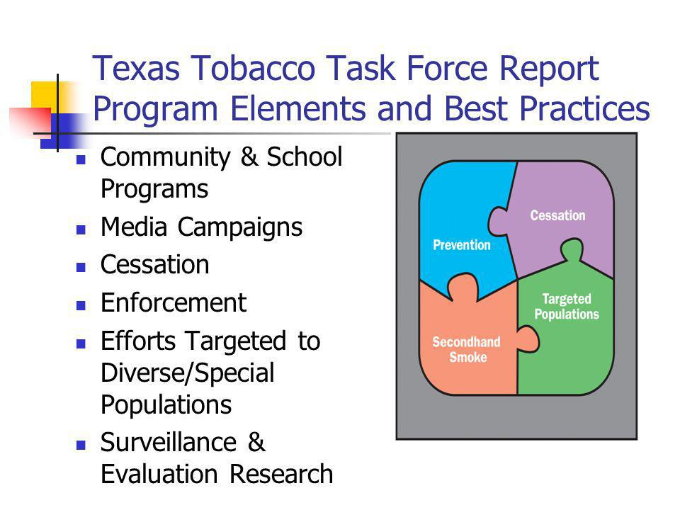 Texas Tobacco Task Force Report Program Elements and Best Practices Community & School Programs Media Campaigns Cessation Enforcement Efforts Targeted to Diverse/Special Populations Surveillance & Evaluation Research