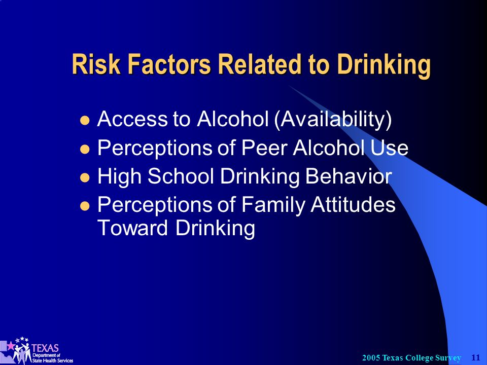 Texas College Survey Risk Factors Related to Drinking Access to Alcohol (Availability) Perceptions of Peer Alcohol Use High School Drinking Behavior Perceptions of Family Attitudes Toward Drinking